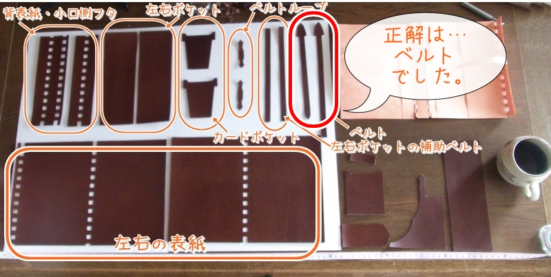 【正解発表 第2回 チキチキ よそと違う子どれじゃらほいプレゼントクイズ】